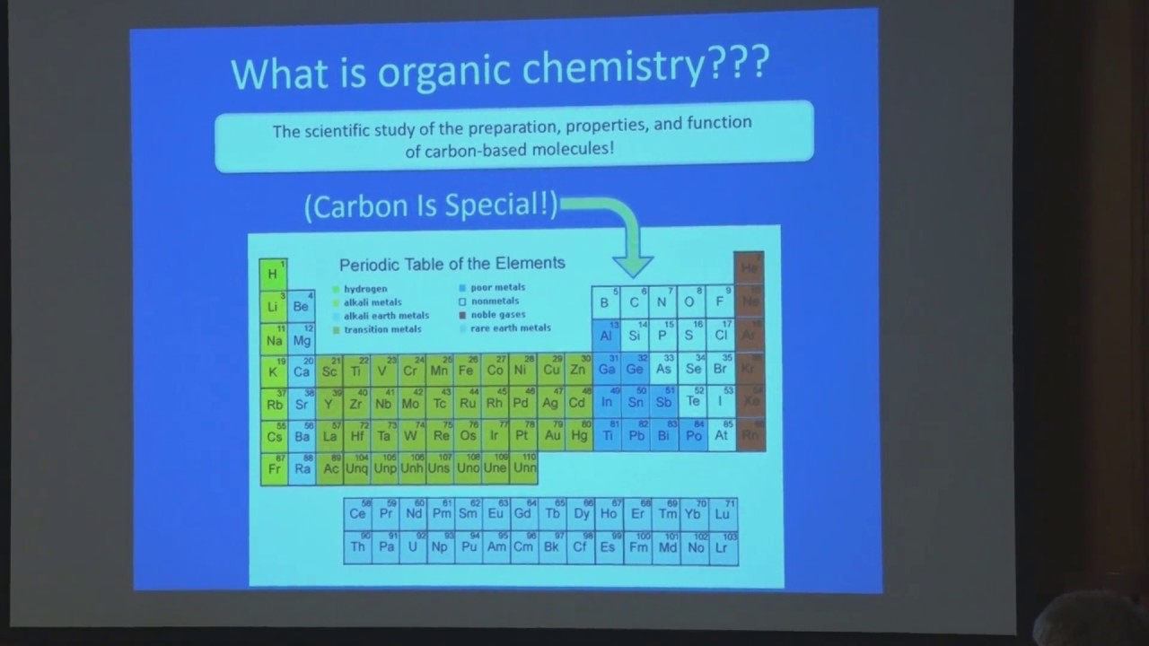 Organic chemistry scary to some but indispensable to all youtube organic chemistry scary to some but indispensable to all urtaz Gallery