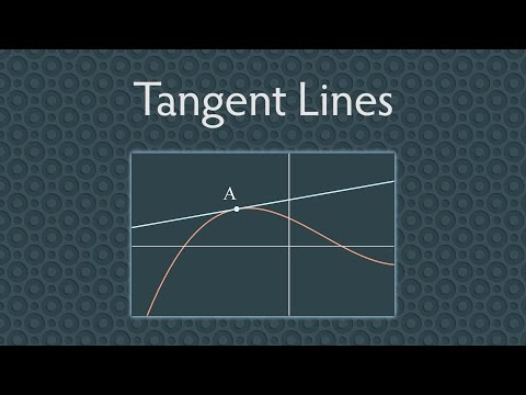 The Tangent Line and the Derivative (Calculus)