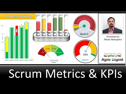 Understanding Scrum Metrics and KPIs