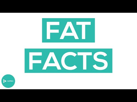 Dietary Fat Facts | Saturated, Trans, and Unsaturated Fats Explained | IntroWellness