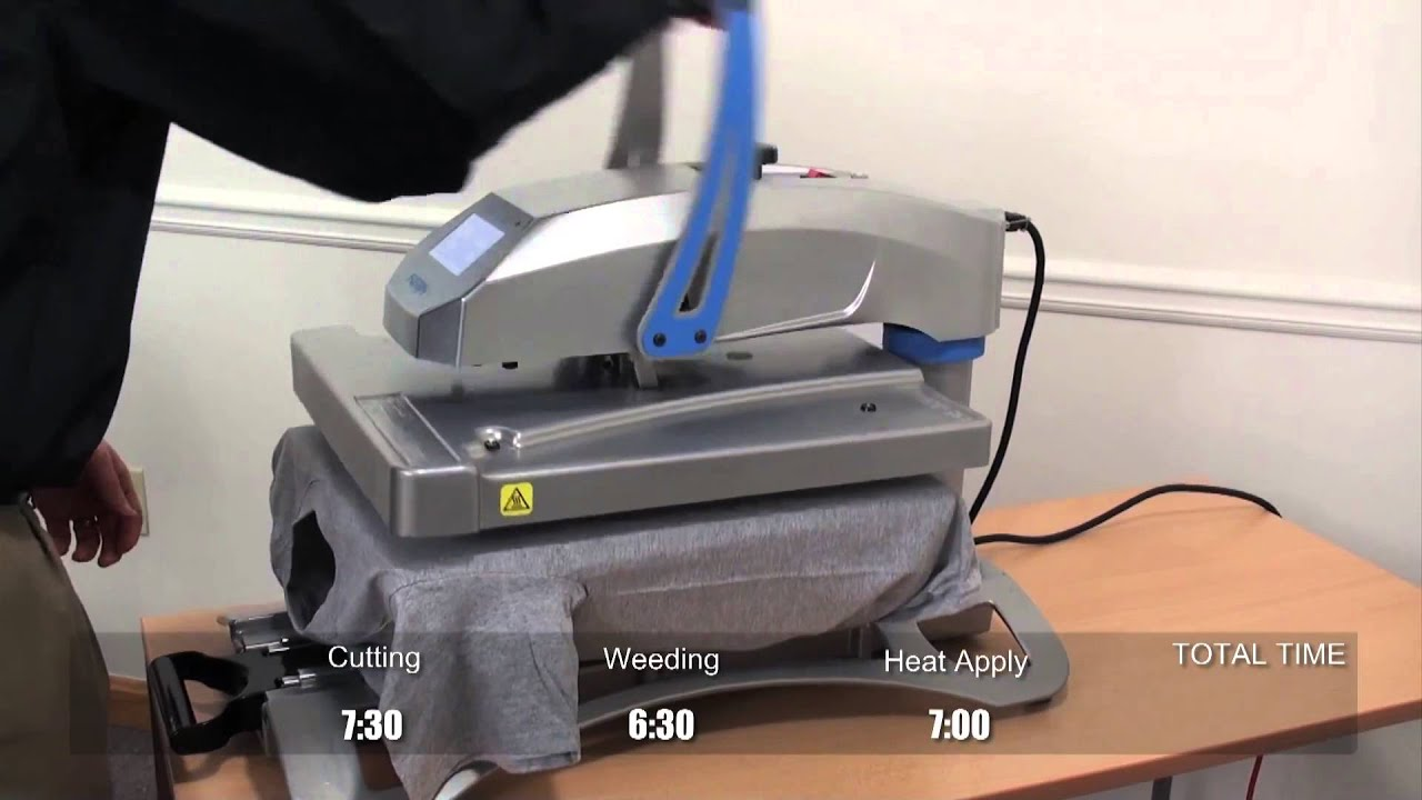 Screen Printing vs Heat Transfers: Cost, Time, Profit