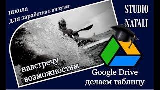 как сделать таблицу в гугл диске. бизнес в интернете