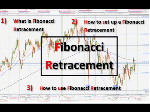Fibonacci retracement tutorial