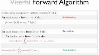 Dynamic Programming in Machine Learning - Part 3: Viterbi Algorithm, Machine Learning