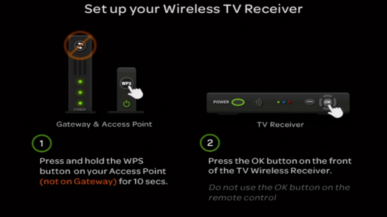 hight resolution of reconnecting an at t u verse wireless box to an access point