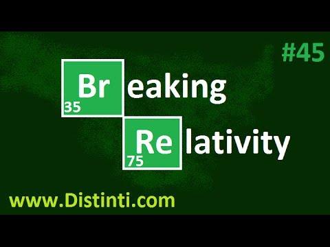 emv045: Breaking Relativity