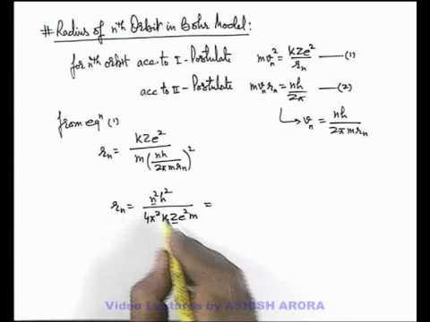 4. Physics | Atomic St...