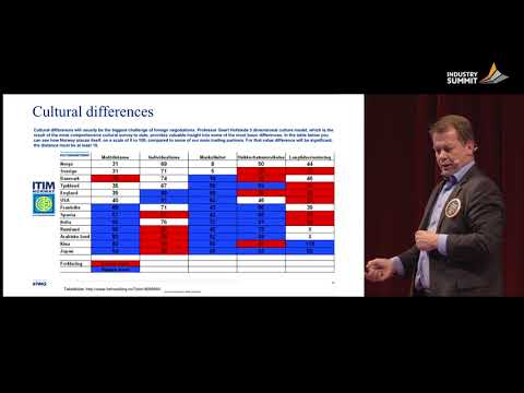 Torbjørn Amundsen, KPMG Law Attorneys at Law AS Knowing Norwegian business culture – key to...