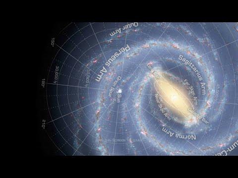 SOLAR SYSTEM SCOPE - YouTube