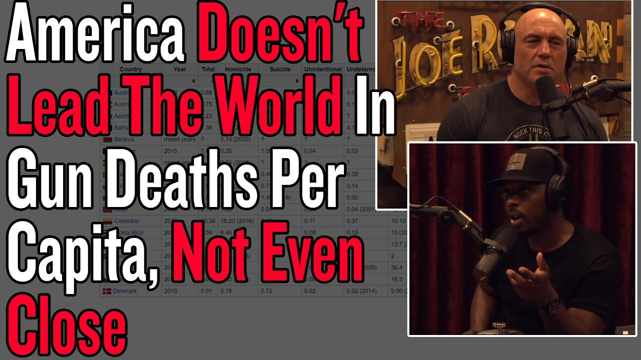 Joe Rogan & Colion Noir - America Doesn't Lead The World In Gun Deaths Per Capita, Not Even Close