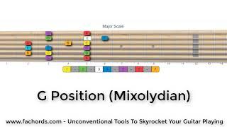 c major scale - 7 guitar fretboard positions