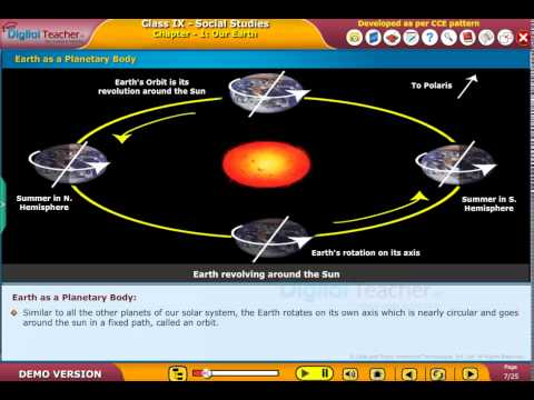 DIGITAL TEACHER ECONTENT Class IX Social studies Earth as a Planetary Body