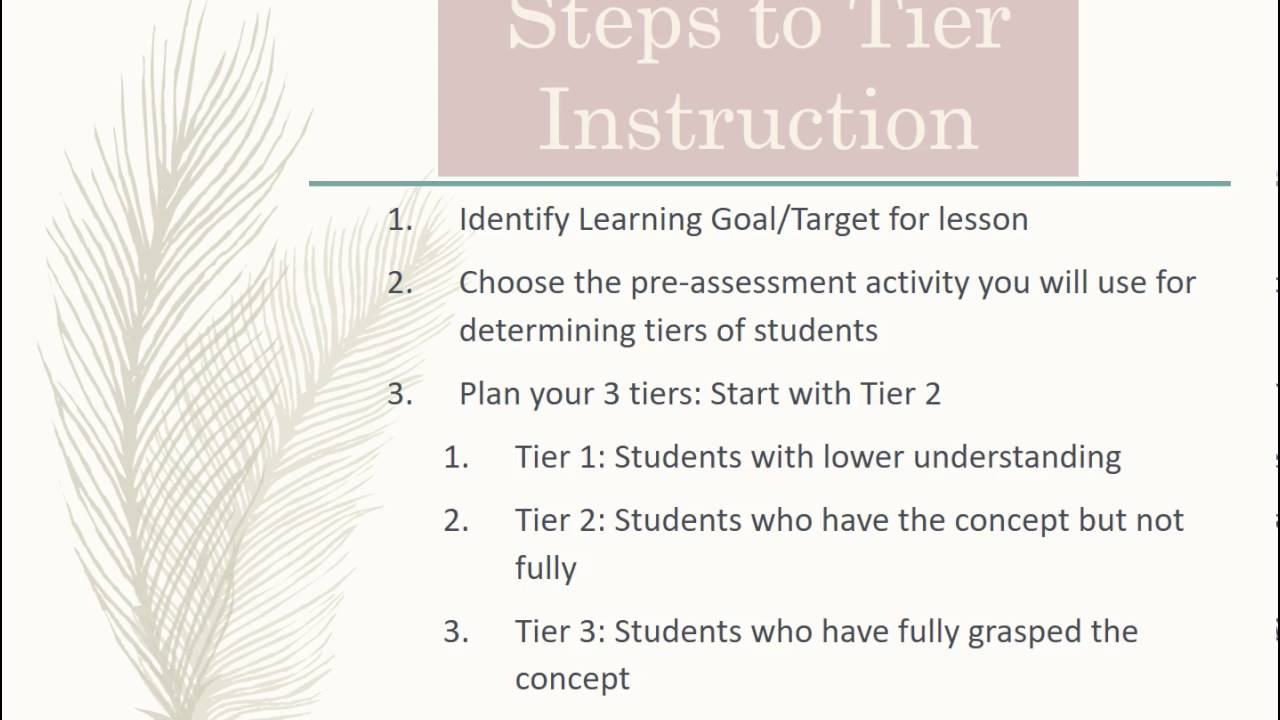 Differentiated Instruction Tiered Lesson Youtube