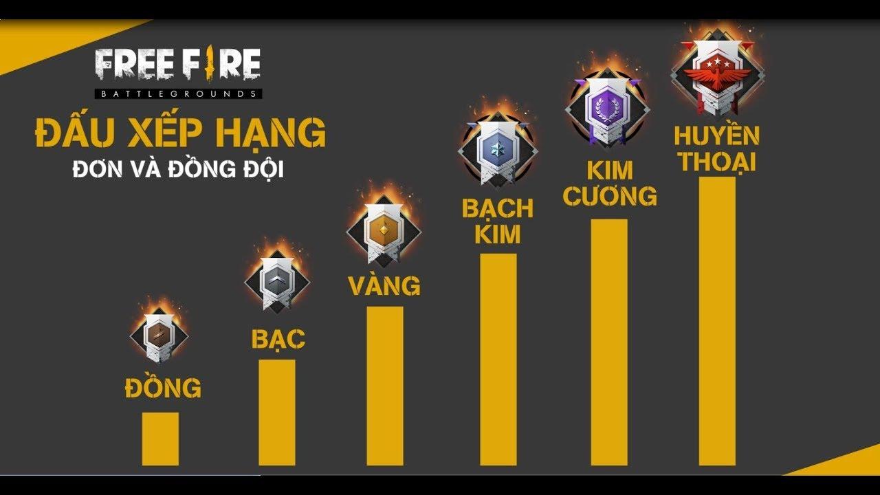 CHI TIẾT CẬP NHẬT: HUYỀN THOẠI LEO RANK – OB5 | Tóm tắt những thông tin nói về rank trong free fire đầy đủ nhất