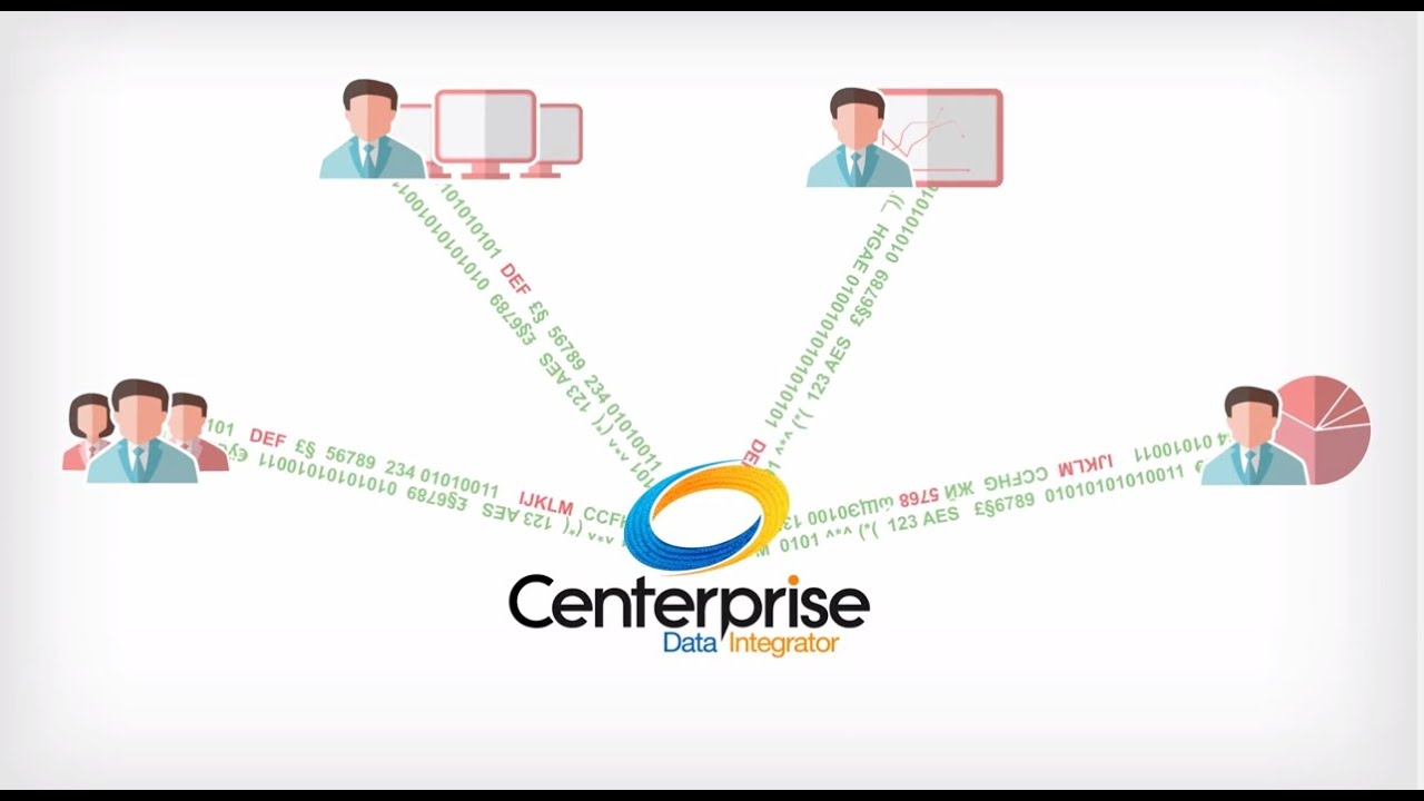 Data Integration Software for Business Users | Astera Centerprise