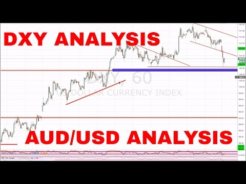 """SUPERIOR4X  """"LETS GET TECHNICAL"""" VOLUME 1 DXY AND AUD/USD WEEKLY ANALYSIS"""