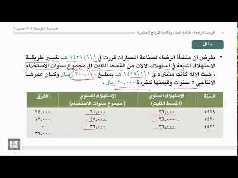 محاسبة المتوسطة 1 - الوحدة 4 : مشكلات قياس الدخل وإعداد قائمة الدخل - 3