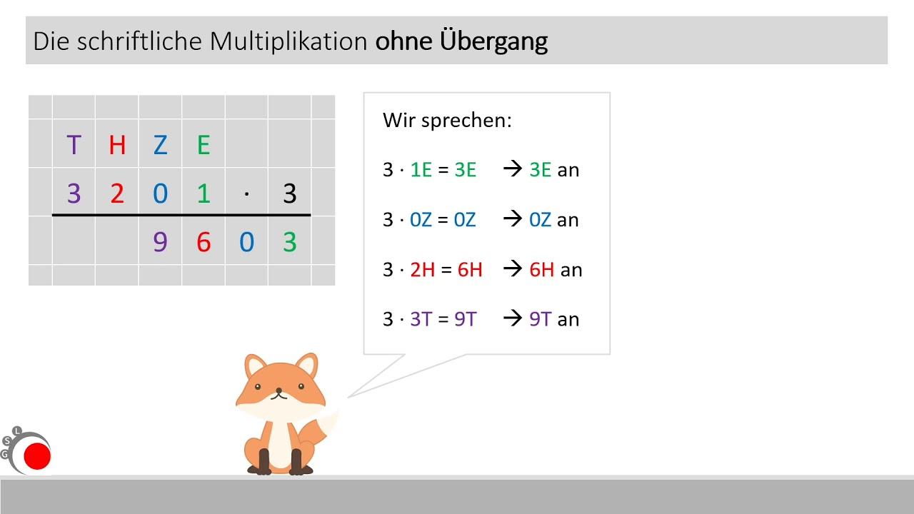 Die schriftliche Multiplikation mit einstelligen Zahlen