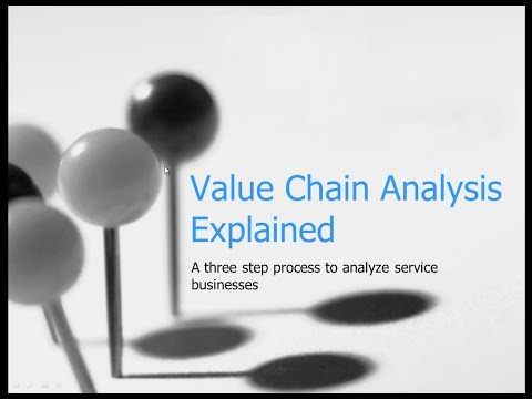 Value Chain Analysis Explained