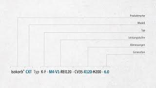Schöck Isokorb® Typenbezeichnung - Produktvielfalt braucht Ordnung