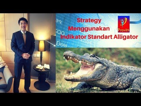 Indikator Alligator Yang Bisa Menerkam Profit Ribuan Dollar
