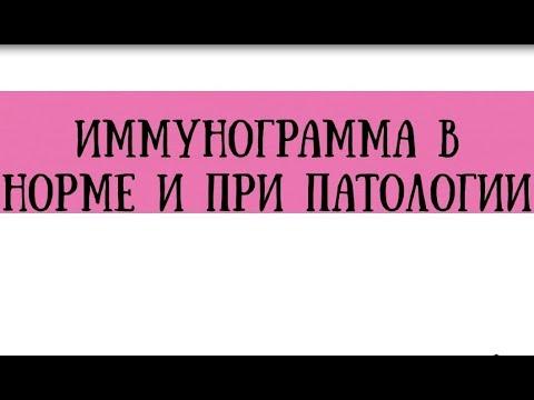 Анализ иммунограммы в норме и при патологии - meduniver.com