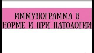 Иммунограмма в норме и при патологии - meduniver.com