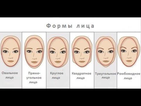 Форма лица: Как определить?