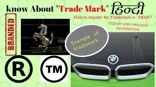 Register Digital Signature in trademark