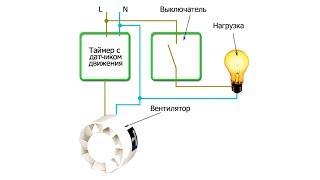 Підключення вентилятора