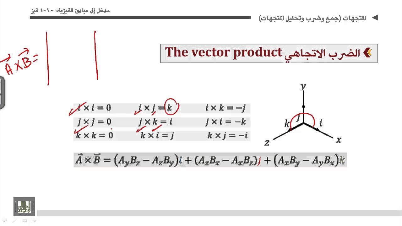 اسئلة فيزياء عامة 101