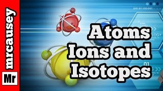 Atoms, Isotopes, Ions and How to Write Nuclide Symbols - Mr. Causey