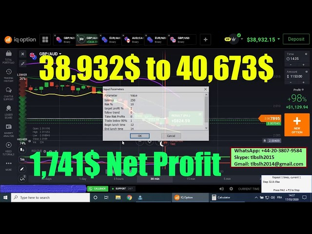 Automated Trading Software 38,932$ to 40,673$ (1,741$ NET Profit)
