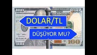 DOLAR/TL YOL AYIRIMINDA / FOREX (Düşüş Alım Fırsatı Mı)