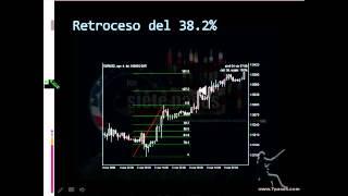 Curso Forex, El uso de Fibonacci en el análisis técnico, Educación Financiable
