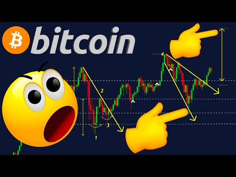 A MUST SEE **BITCOIN AND ETHEREUM** CHART RIGHT NOW!!!!!!!! [be prepared for this move!!!!!!!!!]