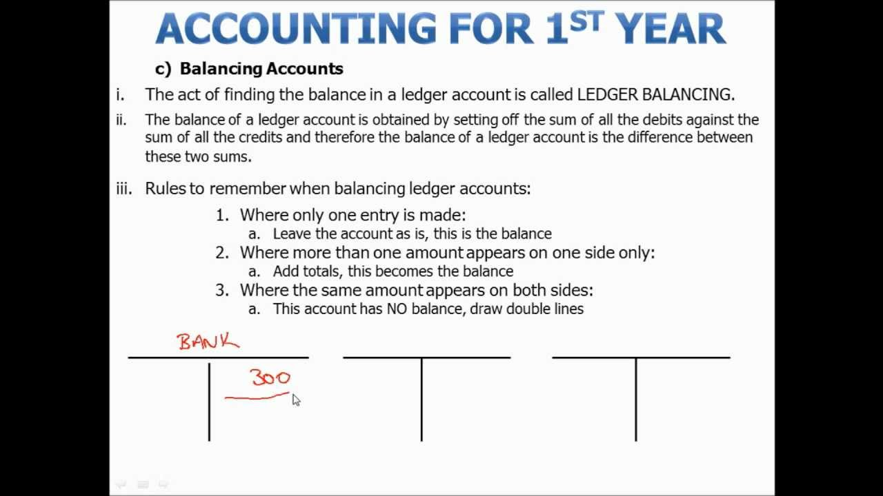 how to close the withdrawals account to equity