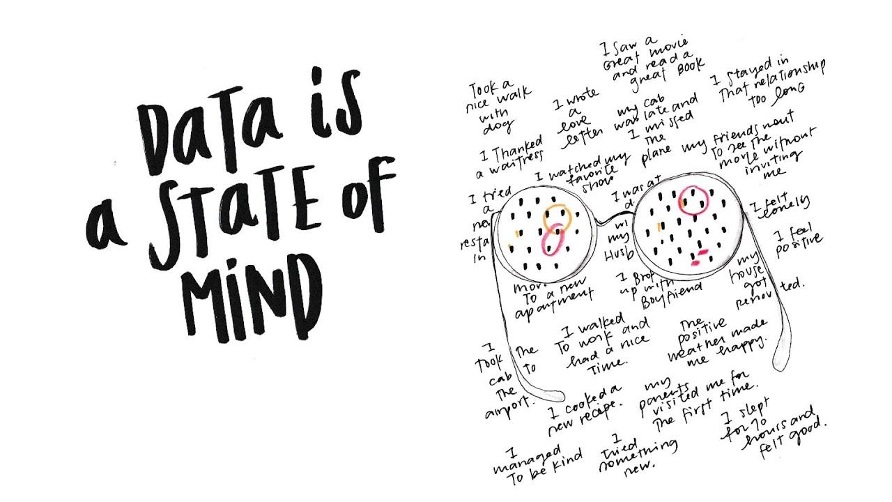 Visual Data design & Possibilities