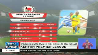 Struggling Wazito draw 0-0 with Chemilil to stay 2nd last