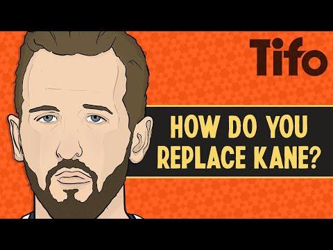 Sensible Transfers: Replacing Harry Kane