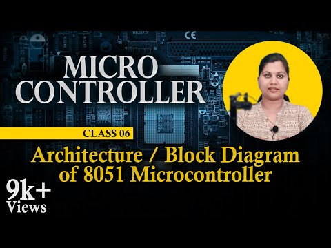Architecture / Block Diagram of 8051 Microcontroller - Microcontroller and Its Applications