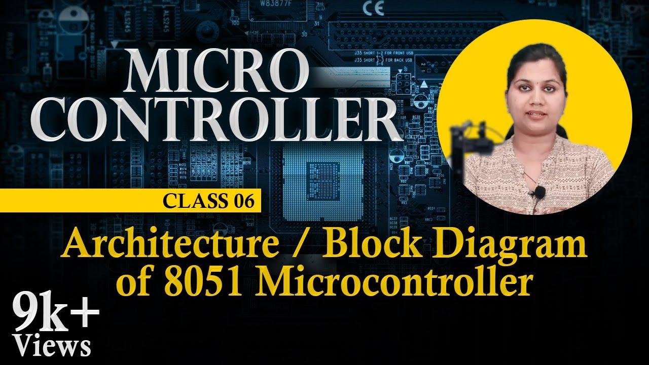 Architecture Block Diagram Of 8051 Microcontroller Introductionto8051microcontroller 8051microcontrolleranditsapplications 8051microcontroller