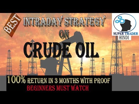 Crude oil trading | intraday strategy | beginners must watch