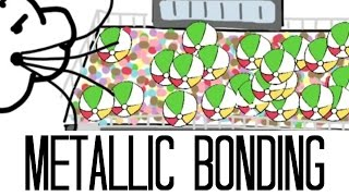 Metallic Bonding and the Properties of Metal