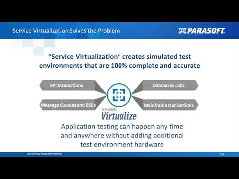 How CapitalOne Transformed DevTest or Continuous Delivery
