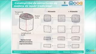 MOOC Construcción 1.2: La madera como material de construcción