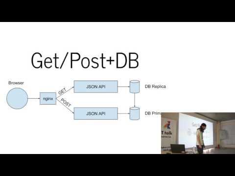 WebCamp2016:Python_Павел Коломиец_Использование микросервисов при написании проекта с нуля