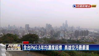 呼吸也會胖是真的! 研究證實PM2.5恐致脂肪增加-民視新聞