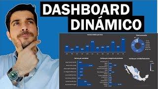 Cómo crear un DASHBOARD interactivo en Excel en menos de 10 min!