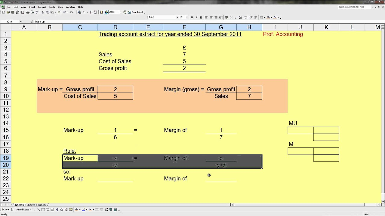 how to work out controbution margin accounting